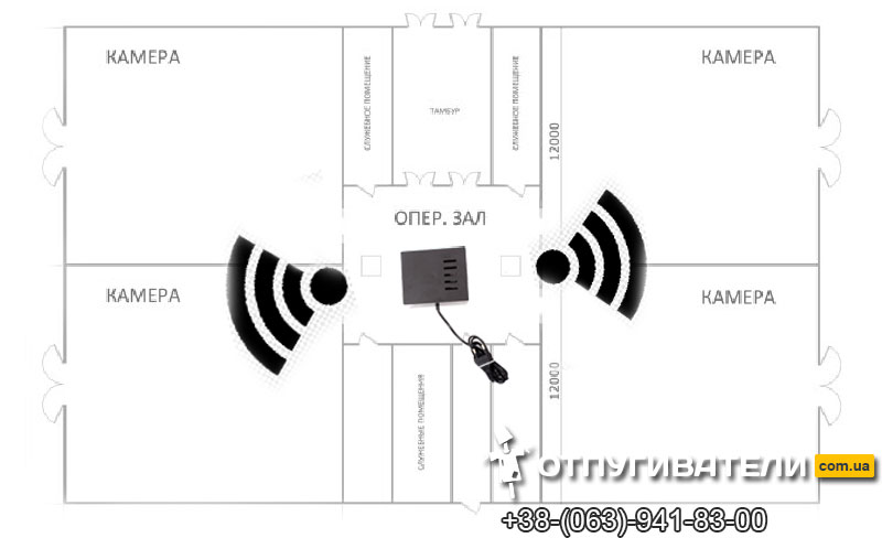 Распространение ультразвуковых волн по помещению излучаемые от отпугивателя Ястреб-800