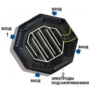 Принцип работы уничтожителя тараканов Ястреб ЛТ-1