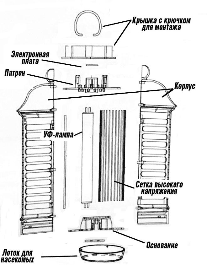 Схема инсектицидной лампы Noveen IKN-4