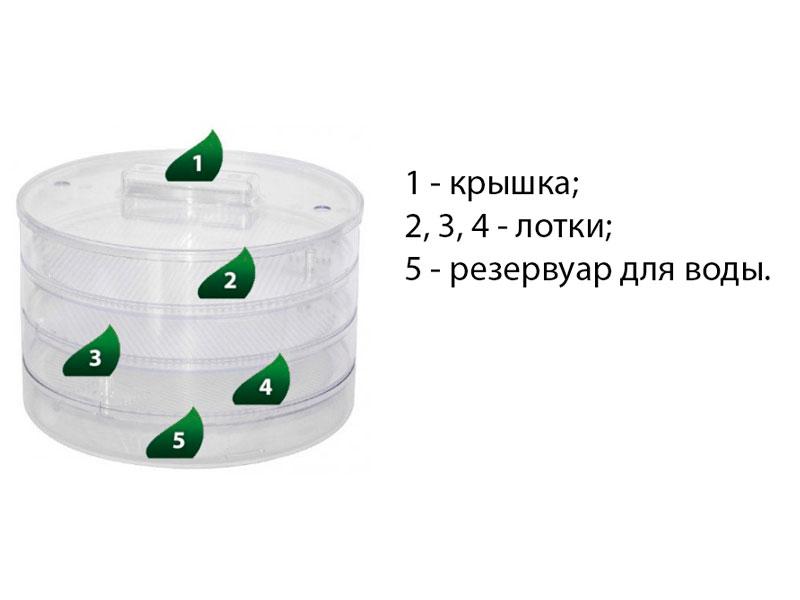 """Конструкция проращивателя семян и зелени """"ProVita"""""""